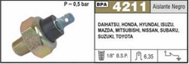 Bpa toyota-suzuki-honda-mitsubishi